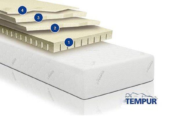 Матрас Tempur Sensation Deluxe 22 см купить в салоне-студии мебели Барселона mnogospalen.ru много спален мебель Италии классические современные